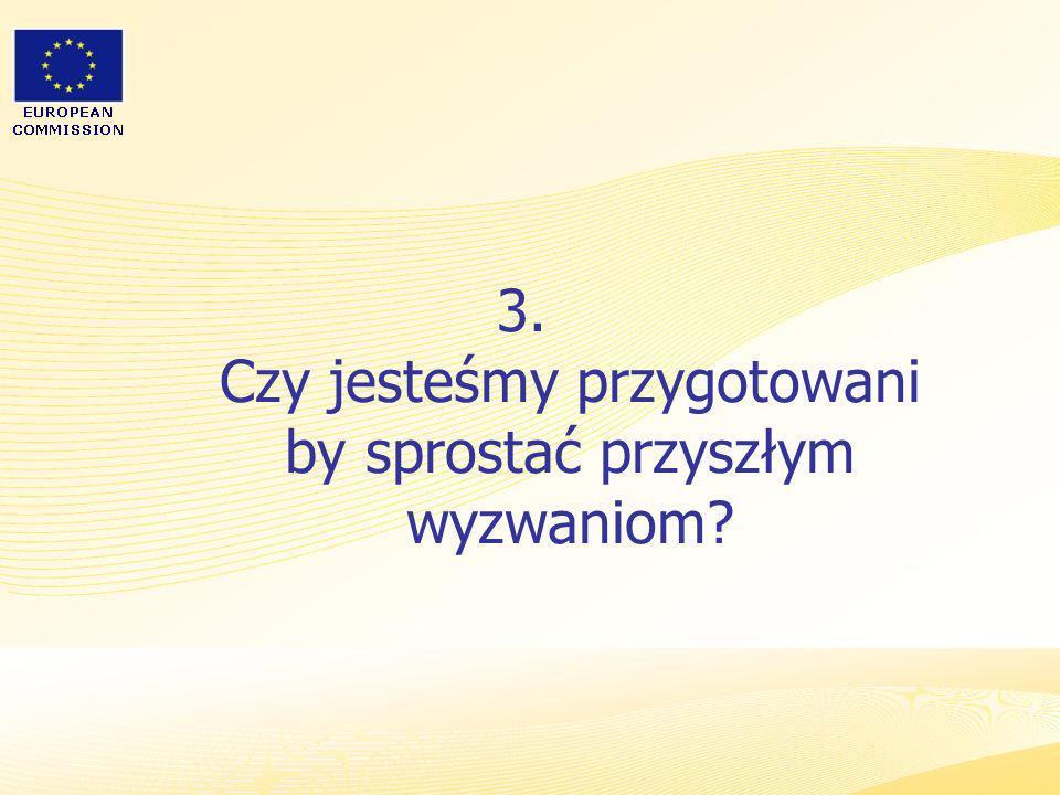 3. Czy jesteśmy przygotowani by sprostać przyszłym wyzwaniom
