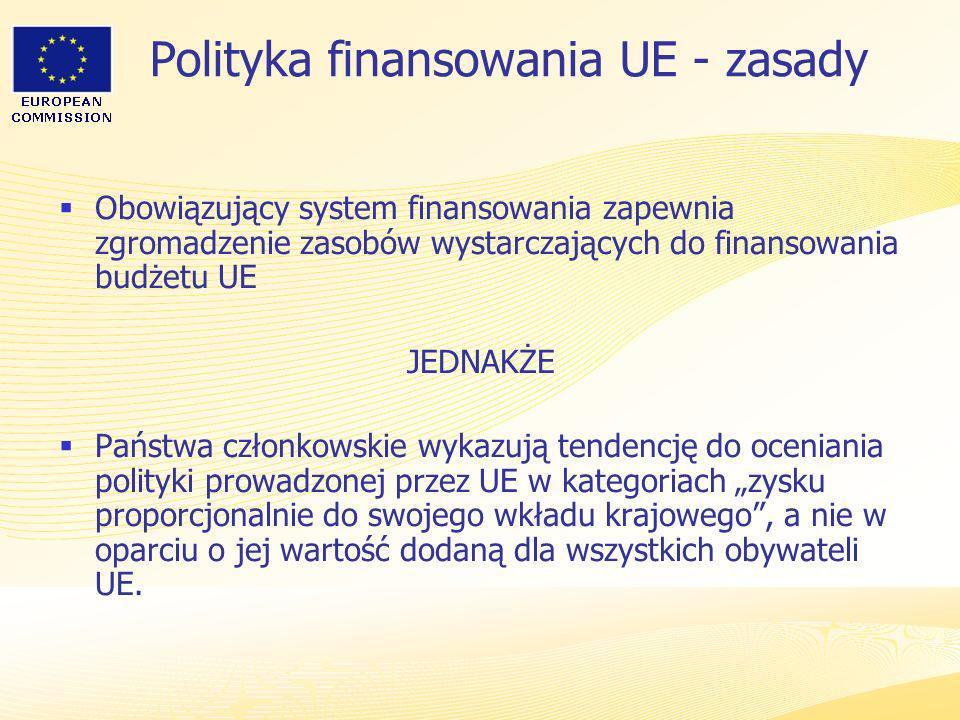 Polityka finansowania UE - zasady