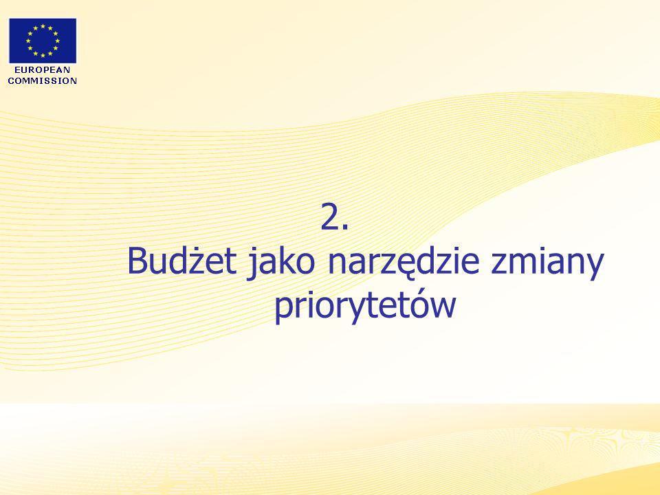 2. Budżet jako narzędzie zmiany priorytetów