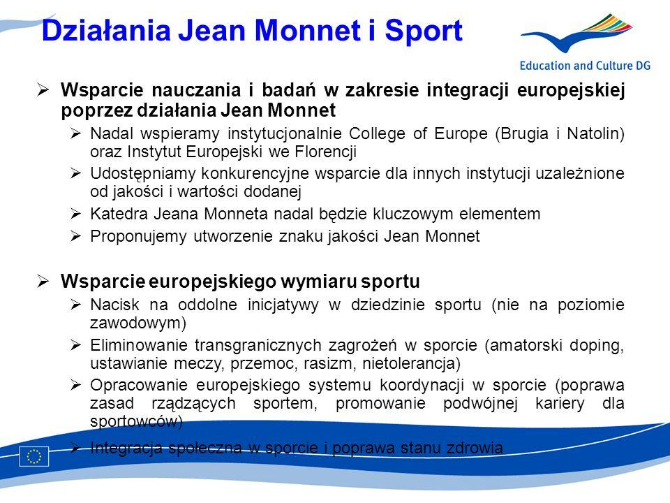 Działania Jean Monnet i Sport