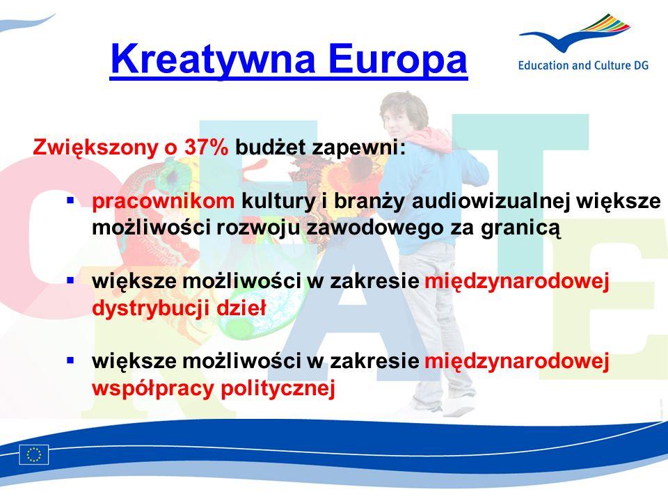 Kreatywna Europa Zwiększony o 37% budżet zapewni: