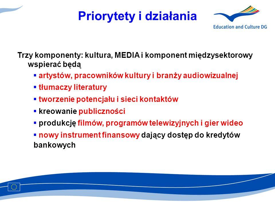 Priorytety i działania