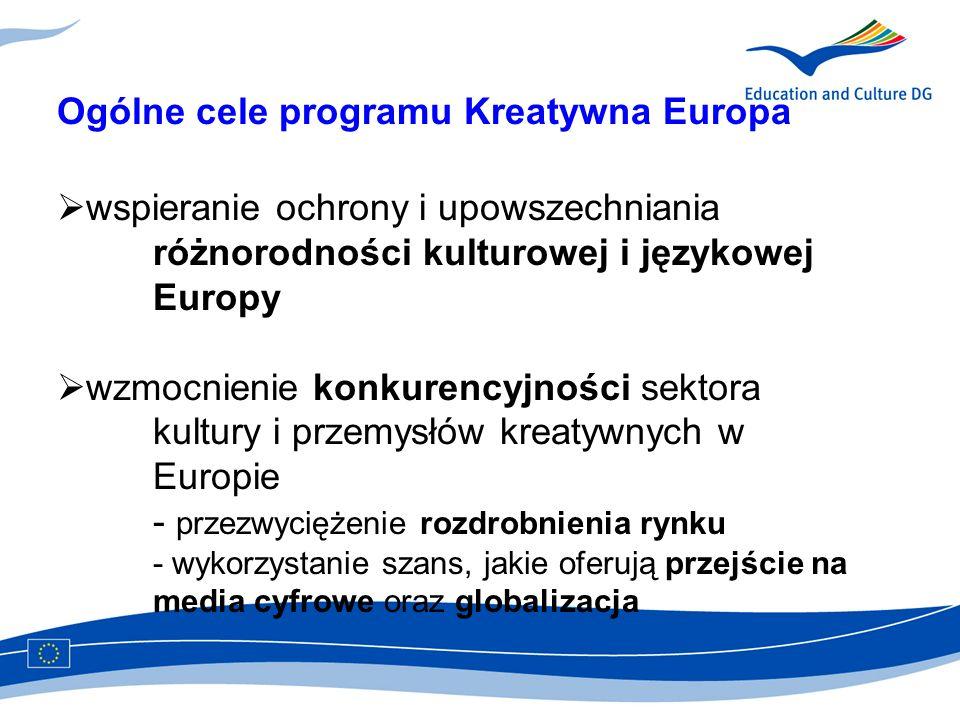 Ogólne cele programu Kreatywna Europa