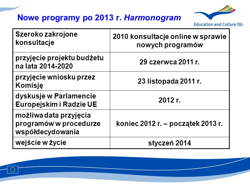 Nowe programy po 2013 r. Harmonogram