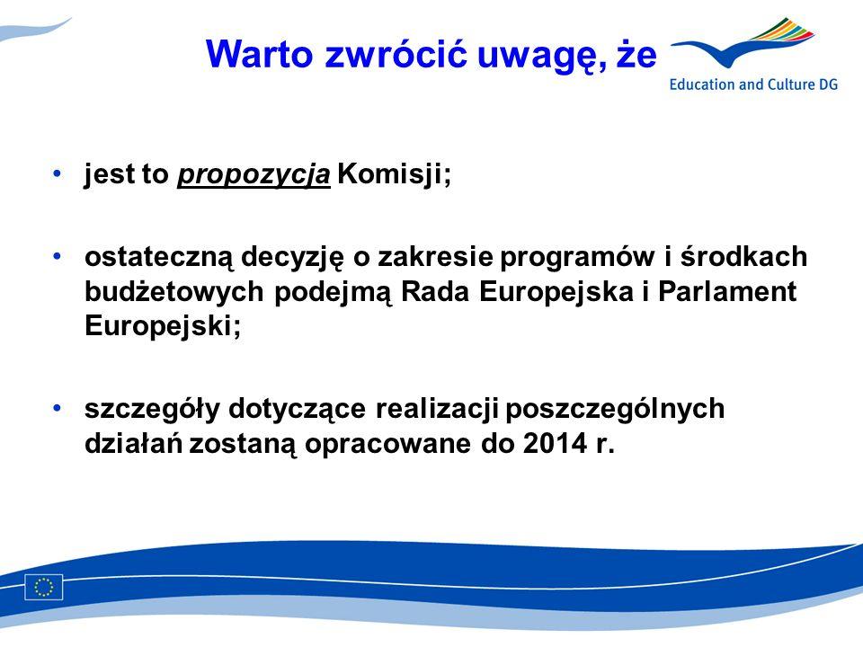 Warto zwrócić uwagę, że jest to propozycja Komisji;