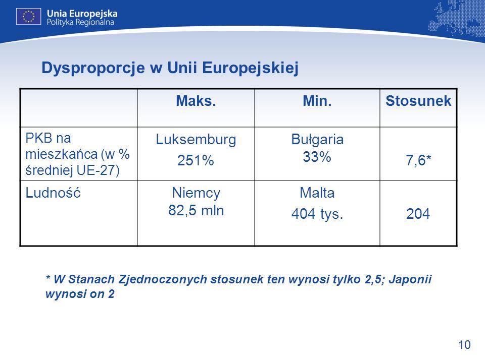 Dysproporcje w Unii Europejskiej
