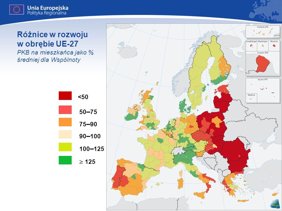 Różnice w rozwoju w obrębie UE-27