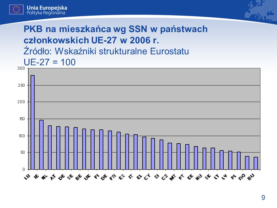 PKB na mieszkańca wg SSN w państwach członkowskich UE-27 w 2006 r