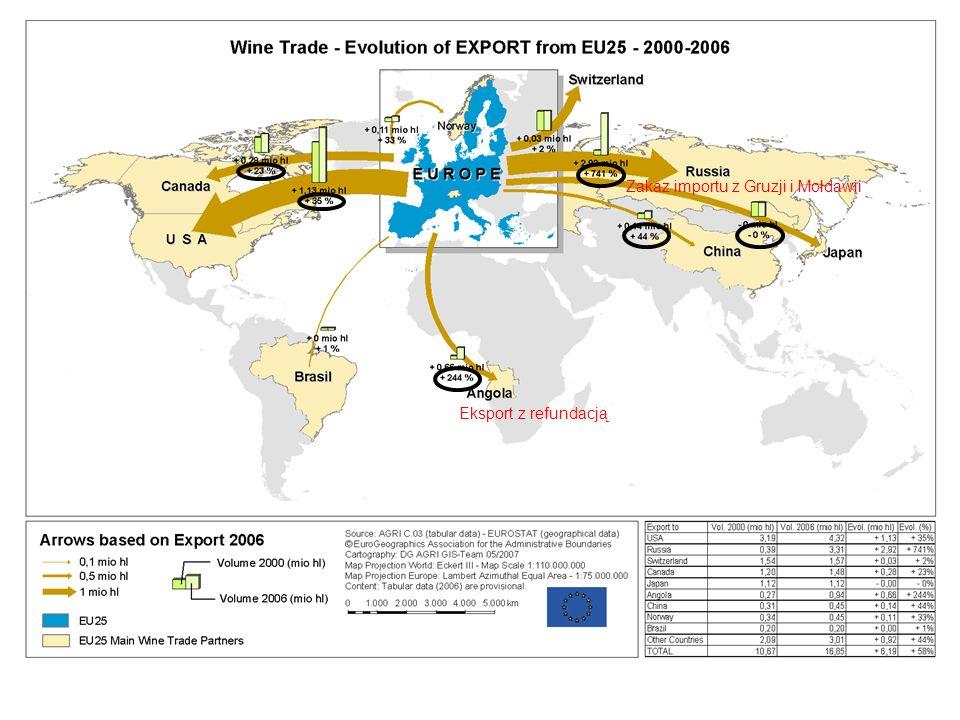 Zakaz importu z Gruzji i Mołdawii