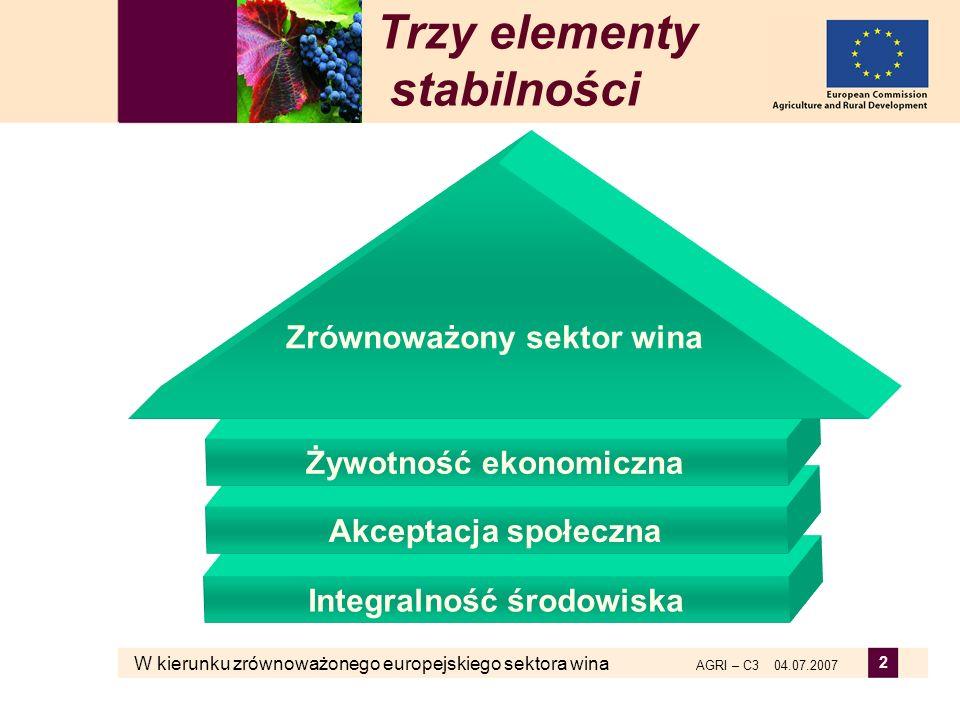 Trzy elementy stabilności