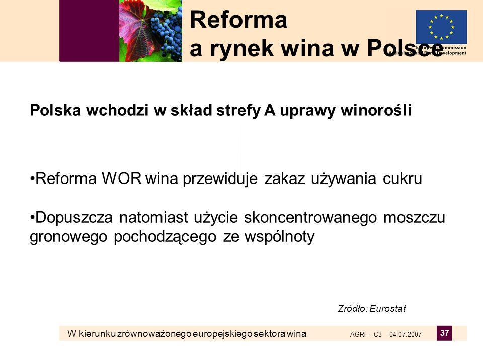 Reforma a rynek wina w Polsce