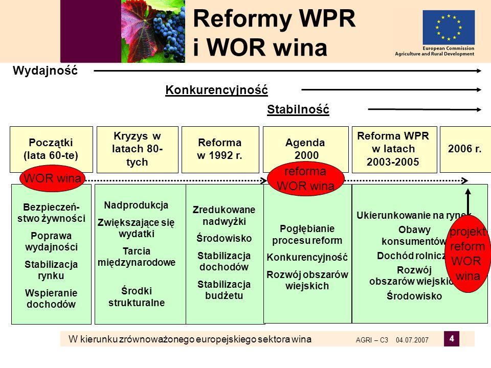 Reformy WPR i WOR wina Wydajność Konkurencyjność Stabilność reforma