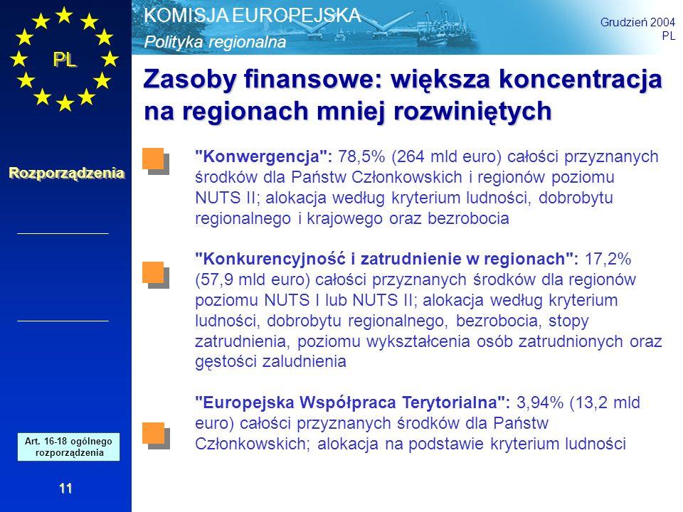 Zasoby finansowe: większa koncentracja na regionach mniej rozwiniętych