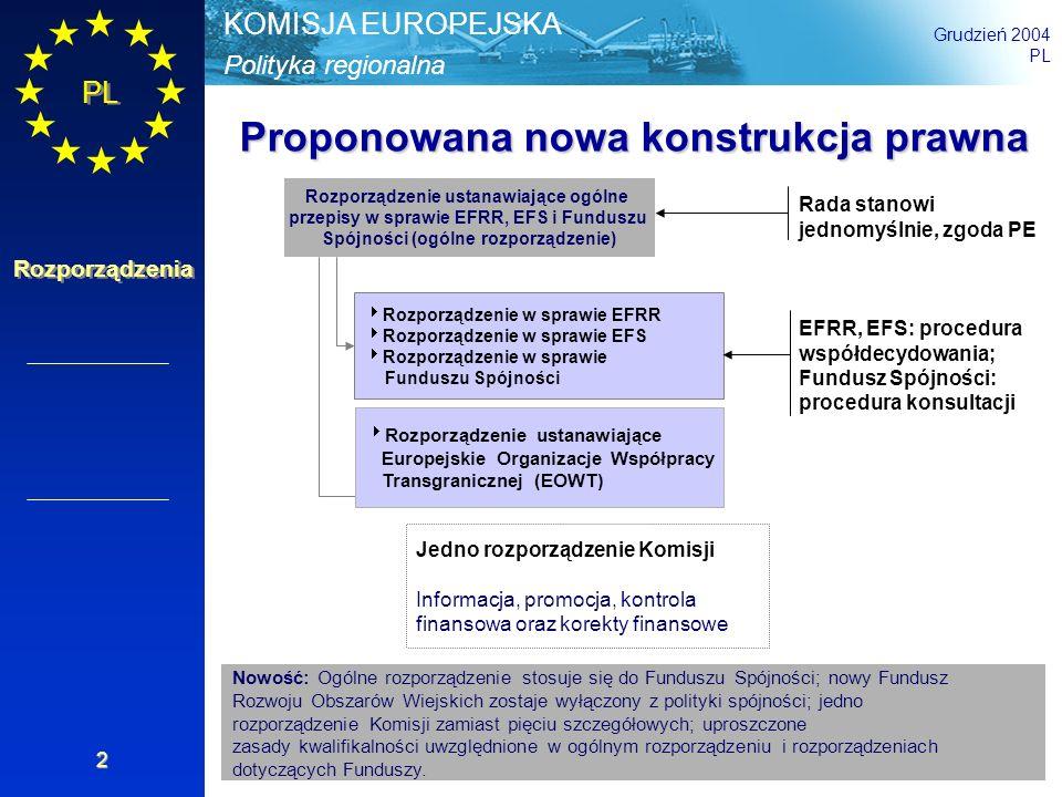 Proponowana nowa konstrukcja prawna