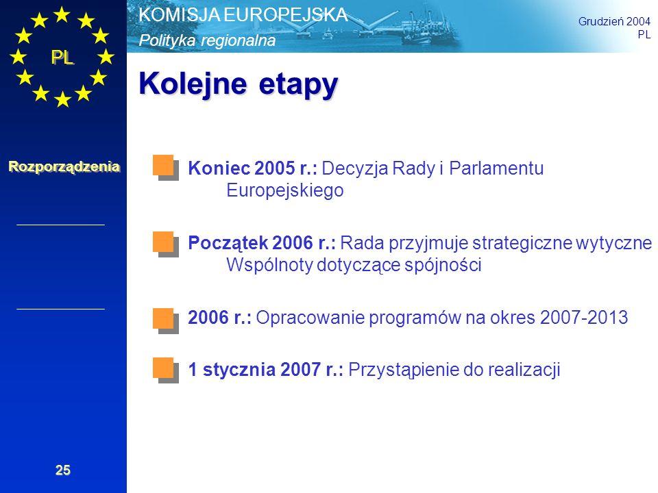 Kolejne etapy Koniec 2005 r.: Decyzja Rady i Parlamentu Europejskiego