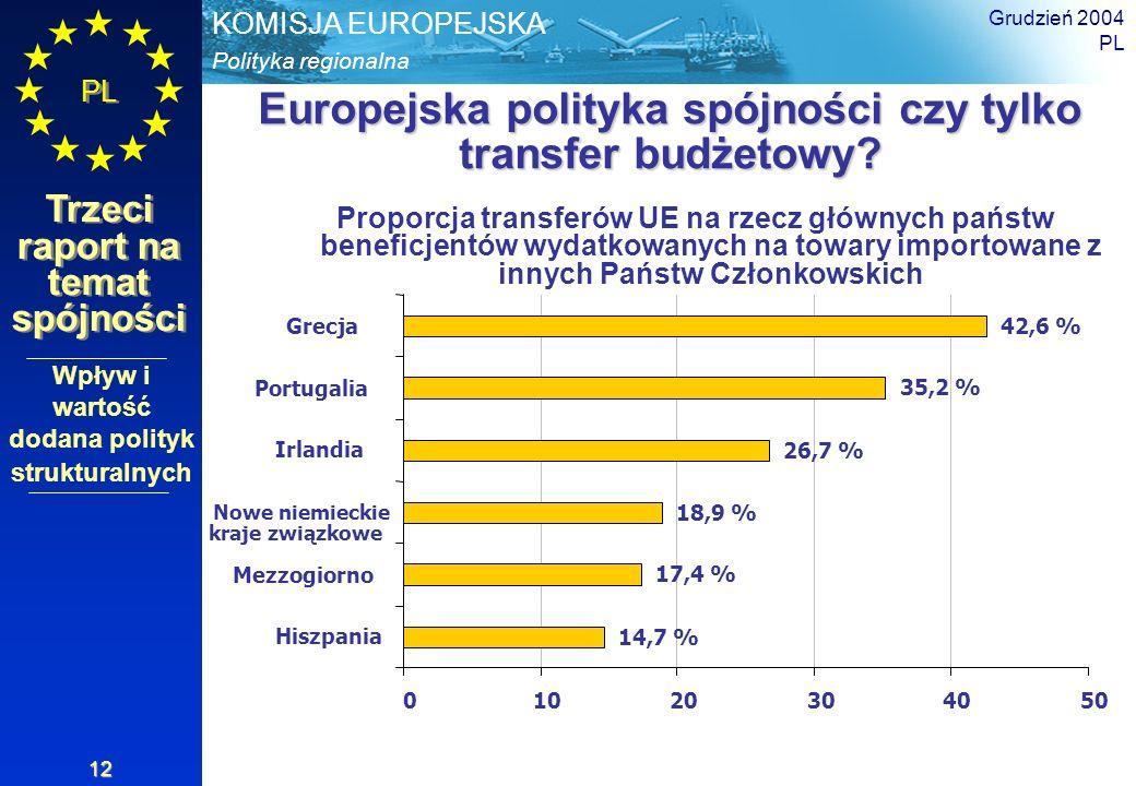 Europejska polityka spójności czy tylko transfer budżetowy