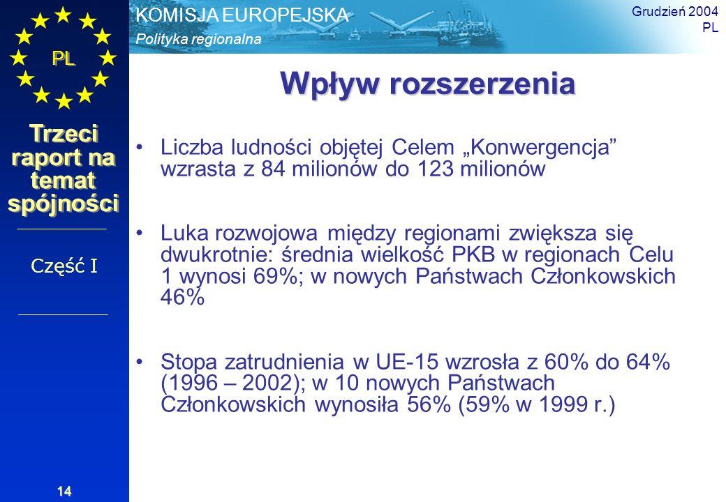 """Grudzień 2004PL. Wpływ rozszerzenia. Liczba ludności objętej Celem """"Konwergencja wzrasta z 84 milionów do 123 milionów."""