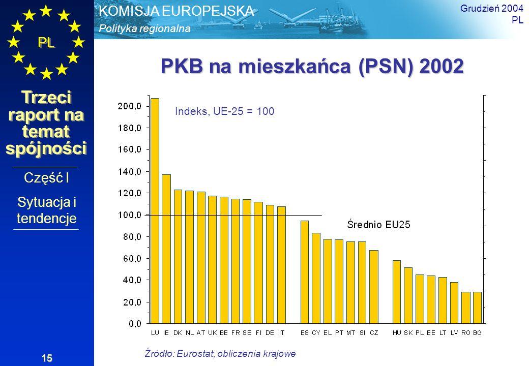 PKB na mieszkańca (PSN) 2002