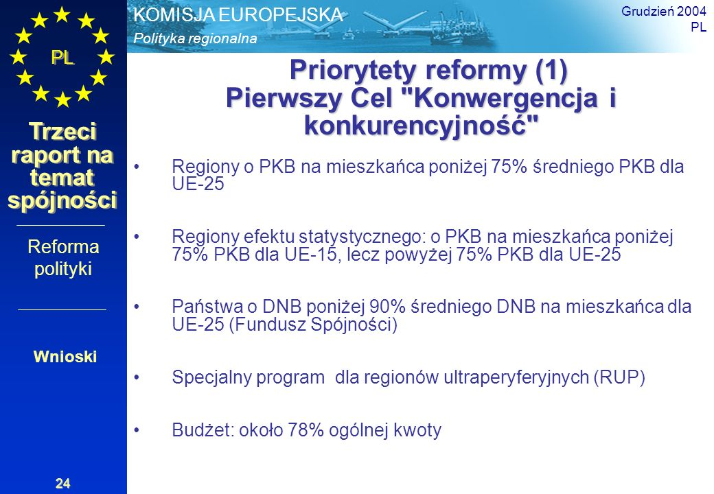 Priorytety reformy (1) Pierwszy Cel Konwergencja i konkurencyjność