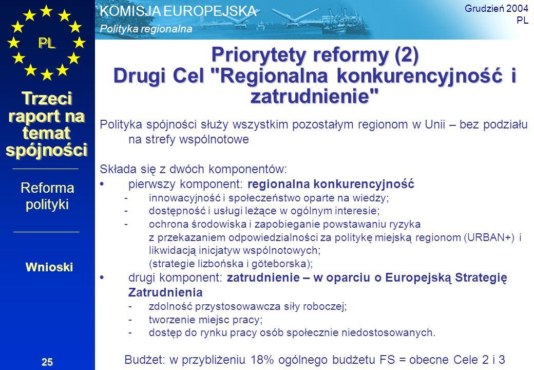 Grudzień 2004 PL. Priorytety reformy (2) Drugi Cel Regionalna konkurencyjność i zatrudnienie
