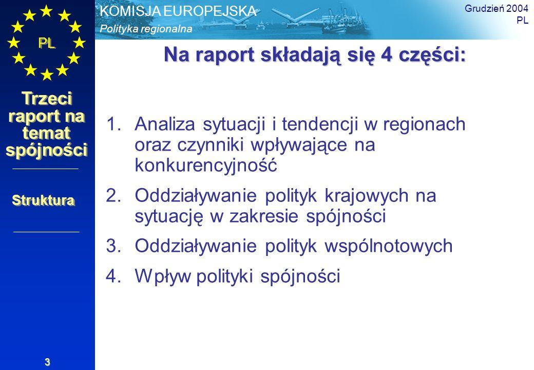 Na raport składają się 4 części: