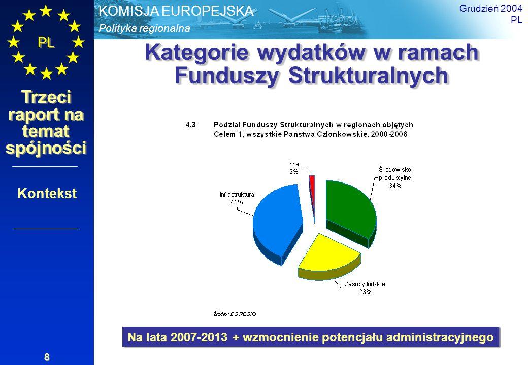 Kategorie wydatków w ramach Funduszy Strukturalnych
