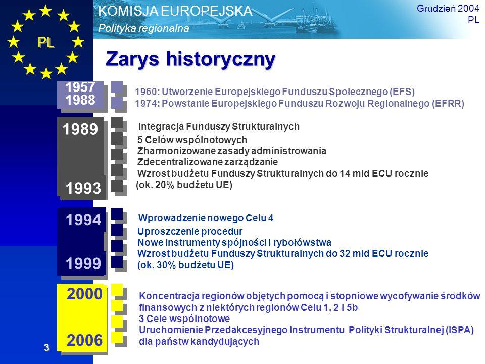 Zarys historyczny Integracja Funduszy Strukturalnych 1989 1993