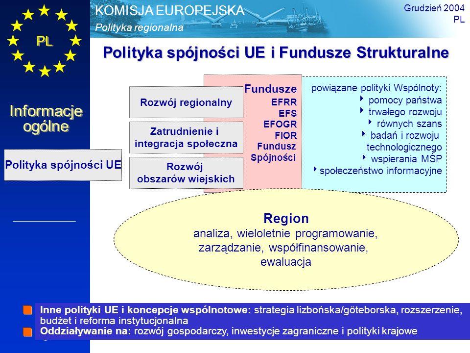 Polityka spójności UE i Fundusze Strukturalne
