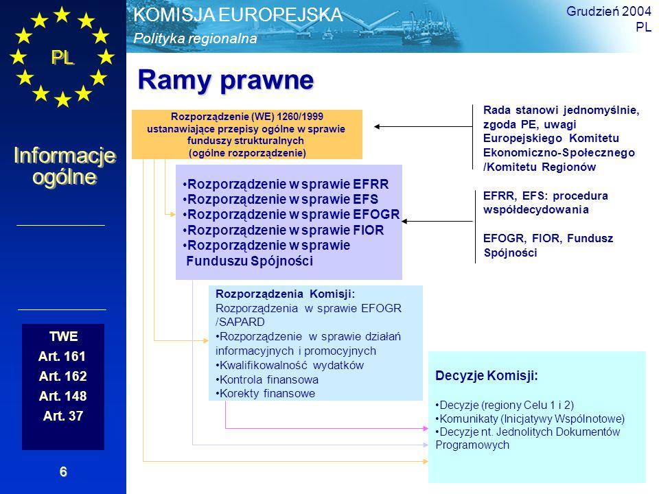 Ramy prawne Grudzień 2004 PL Rozporządzenie w sprawie EFRR