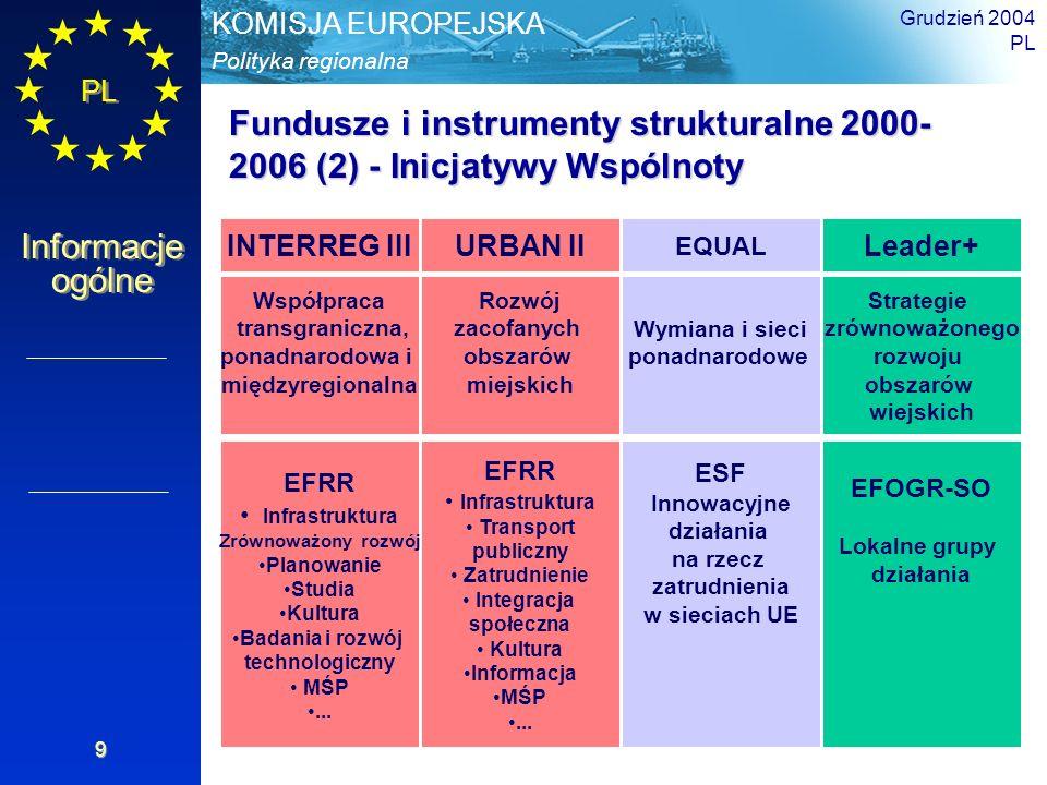 Grudzień 2004 PL. Fundusze i instrumenty strukturalne 2000-2006 (2) - Inicjatywy Wspólnoty. INTERREG III.