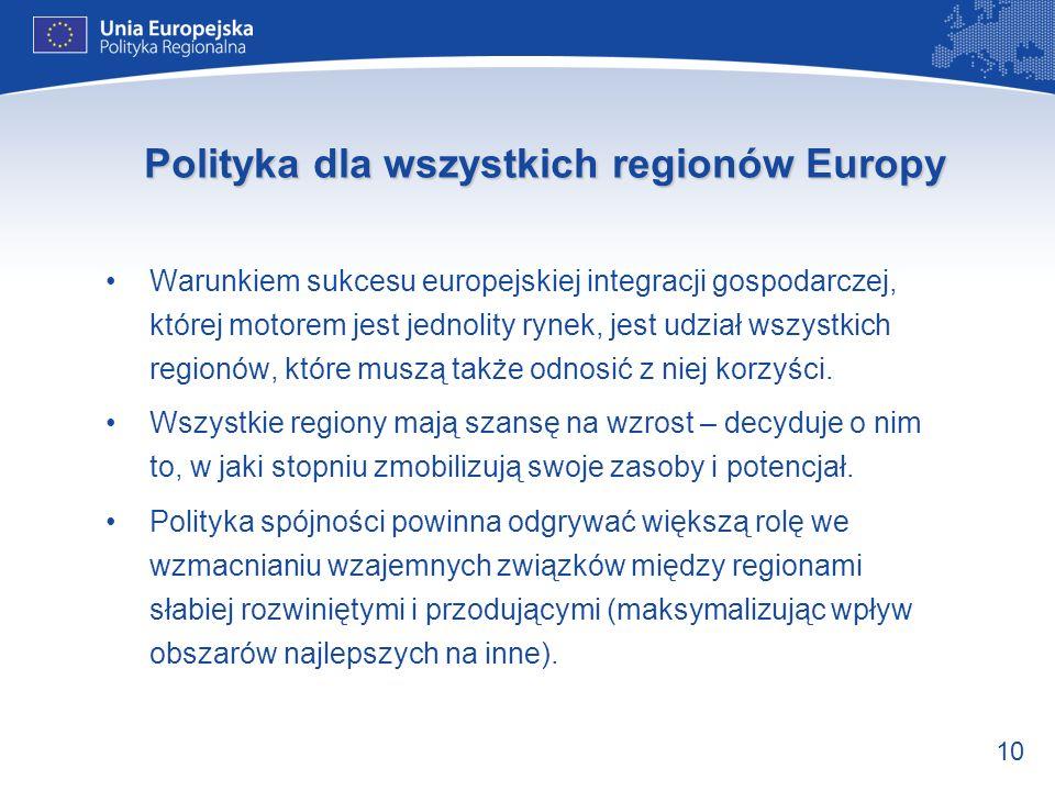 Polityka dla wszystkich regionów Europy