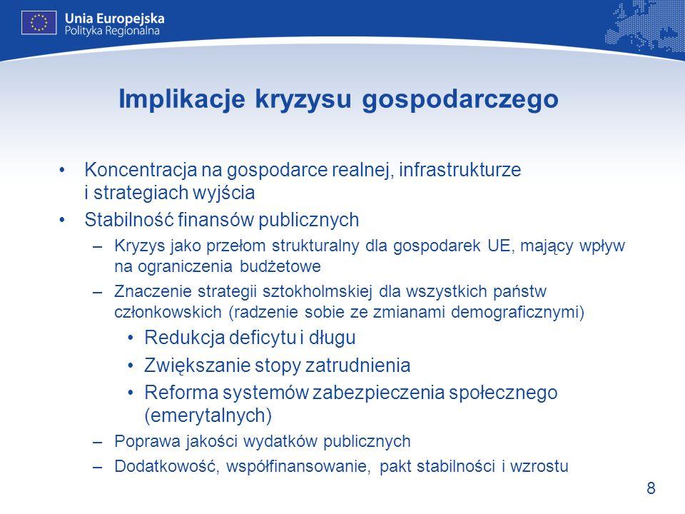 Implikacje kryzysu gospodarczego