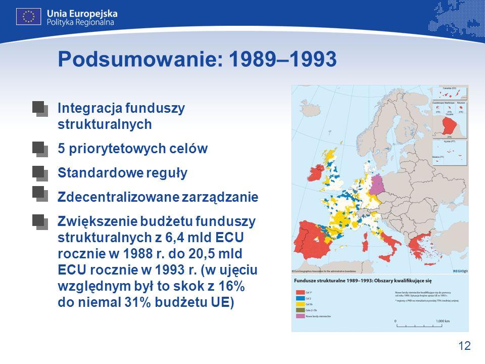 Podsumowanie: 1989–1993 Integracja funduszy strukturalnych