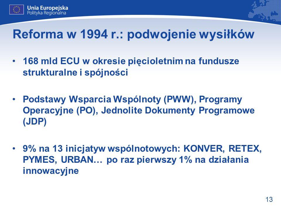 Reforma w 1994 r.: podwojenie wysiłków