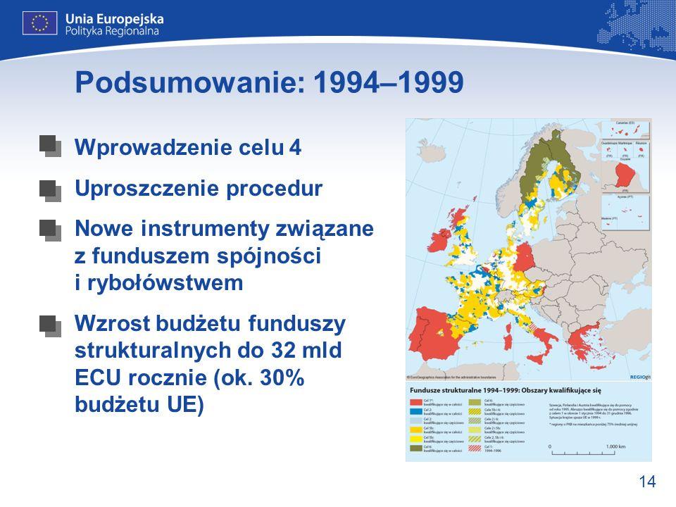 Podsumowanie: 1994–1999 Wprowadzenie celu 4 Uproszczenie procedur