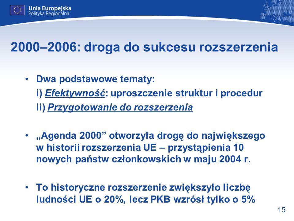 2000–2006: droga do sukcesu rozszerzenia