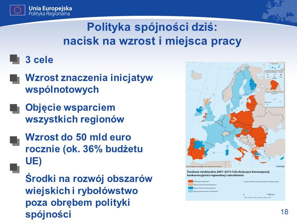 Polityka spójności dziś: nacisk na wzrost i miejsca pracy