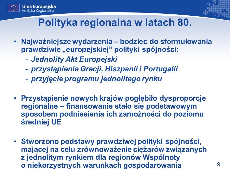 Polityka regionalna w latach 80.