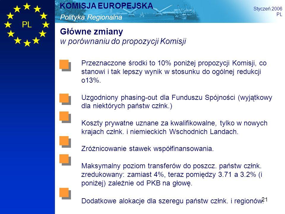 Główne zmiany w porównaniu do propozycji Komisji