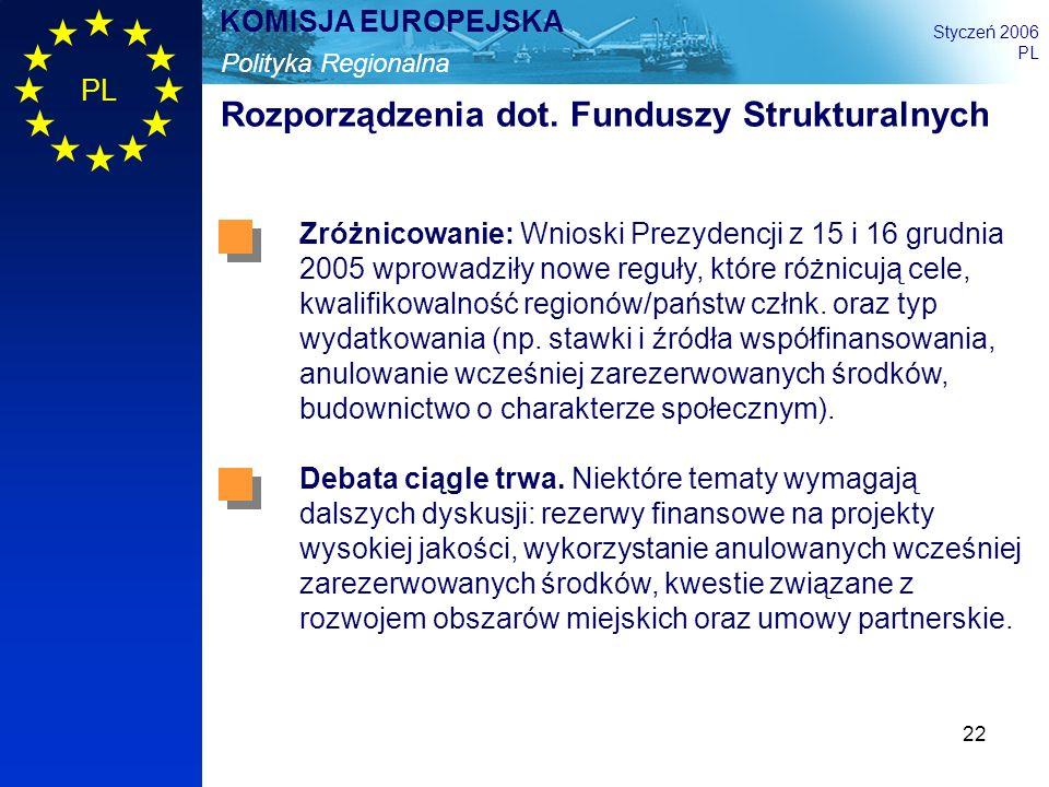 Rozporządzenia dot. Funduszy Strukturalnych