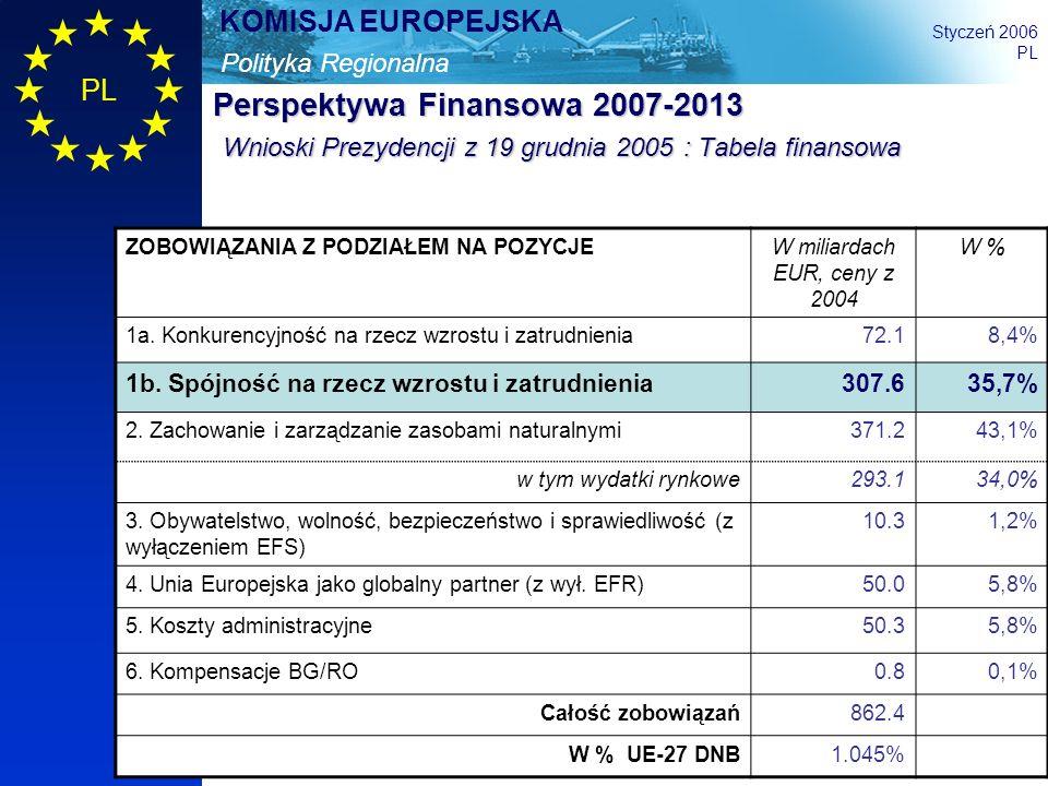 Perspektywa Finansowa 2007-2013 Wnioski Prezydencji z 19 grudnia 2005 : Tabela finansowa
