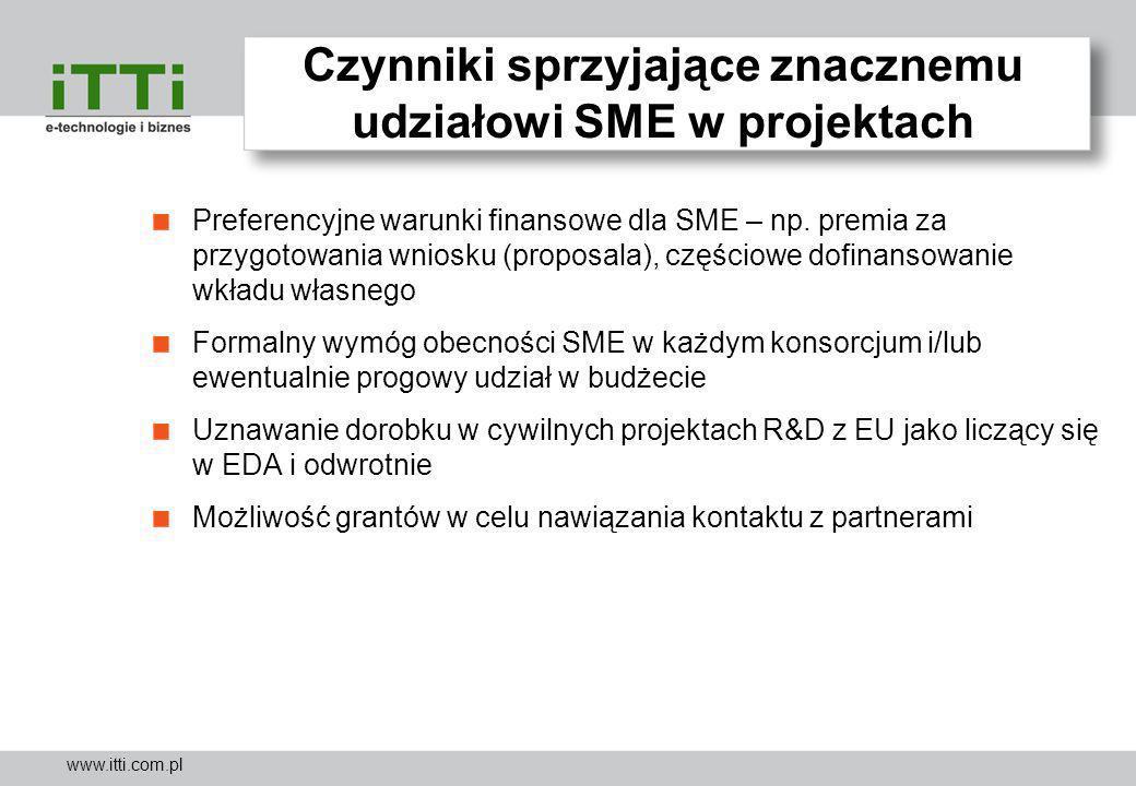 Czynniki sprzyjające znacznemu udziałowi SME w projektach