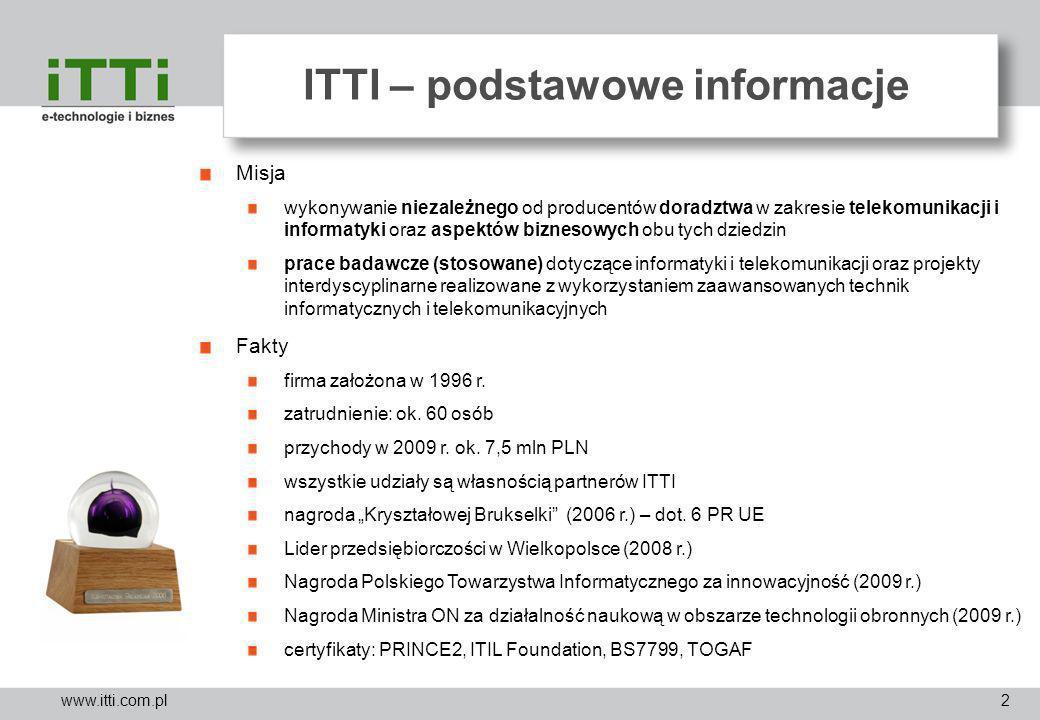 ITTI – podstawowe informacje