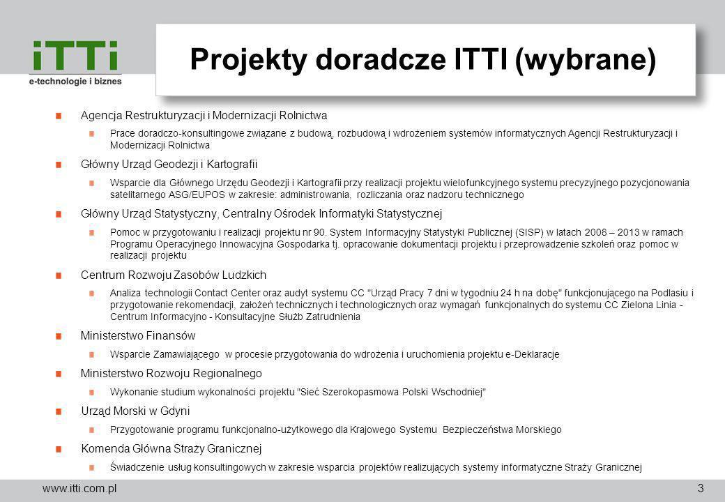 Projekty doradcze ITTI (wybrane)