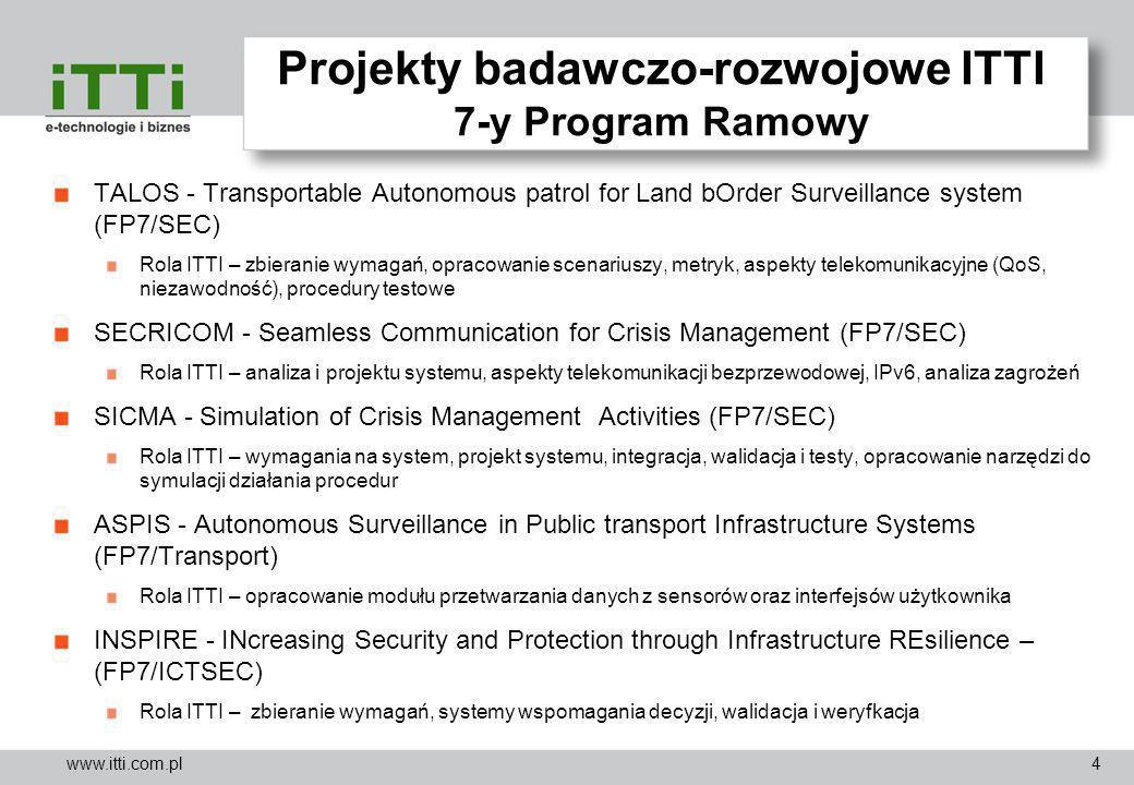 Projekty badawczo-rozwojowe ITTI 7-y Program Ramowy
