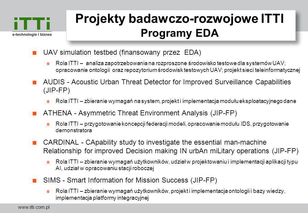 Projekty badawczo-rozwojowe ITTI Programy EDA