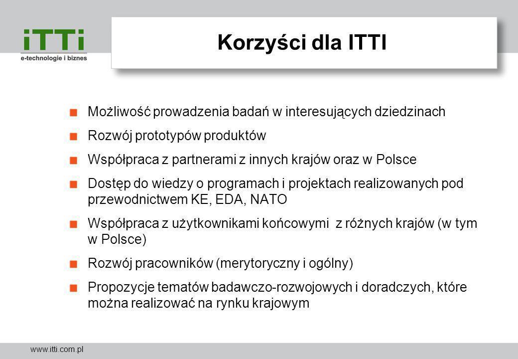 Korzyści dla ITTI Możliwość prowadzenia badań w interesujących dziedzinach. Rozwój prototypów produktów.