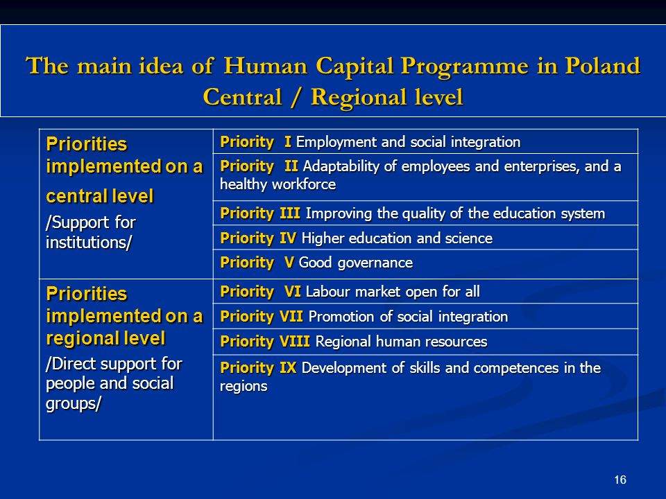 The main idea of Human Capital Programme in Poland