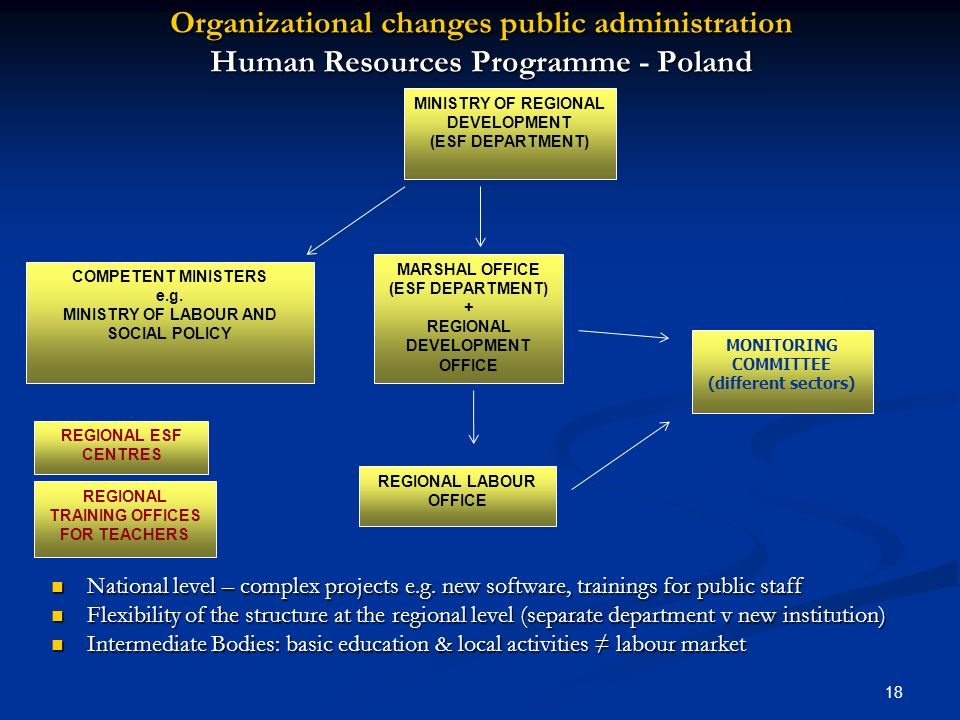 Organizational changes public administration Human Resources Programme - Poland