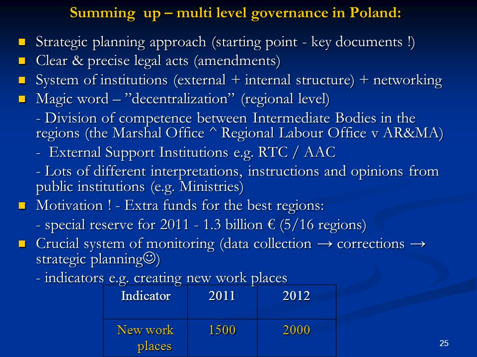 Summing up – multi level governance in Poland: